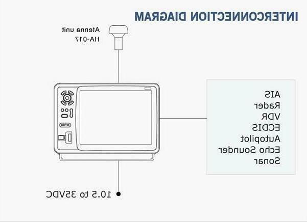 Matsutec Color GPS Navigator