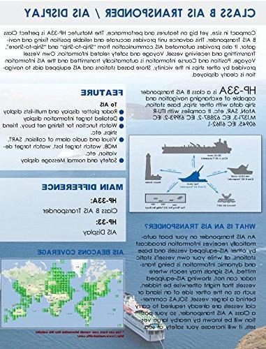 Matsutec LCD Class AIS Transponder Combo Marine GPS